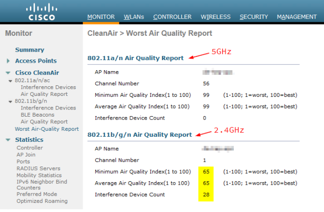 Cisco CleanAir quality report for 2.4GHz WiFi