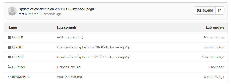 Screenshot: Sites in Gitlab project