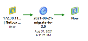 Netbox Upgrade 3.0: VM snapshot in XCP-NG